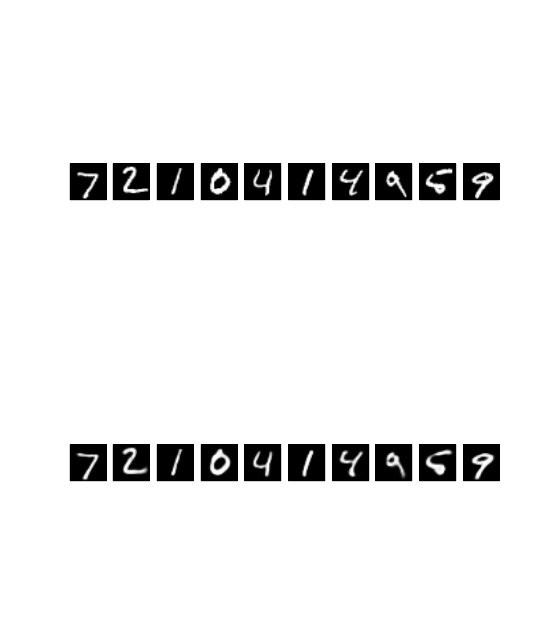 Mnist digits as reconstructed by the autoencoder