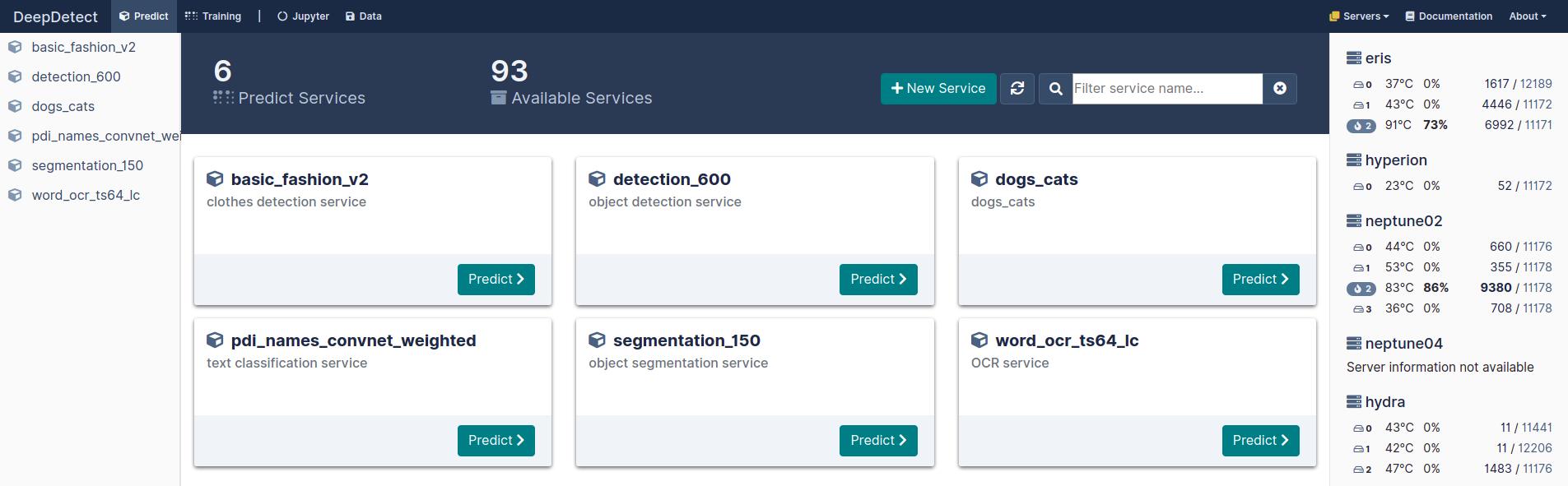 DeepDetect Platform